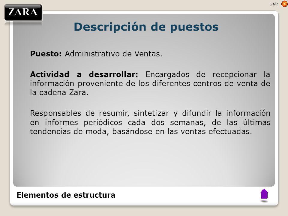 Descripción de puestos Puesto: Administrativo de Ventas. Actividad a desarrollar: Encargados de recepcionar la información proveniente de los diferent