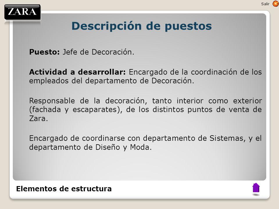 Descripción de puestos Puesto: Jefe de Decoración. Actividad a desarrollar: Encargado de la coordinación de los empleados del departamento de Decoraci