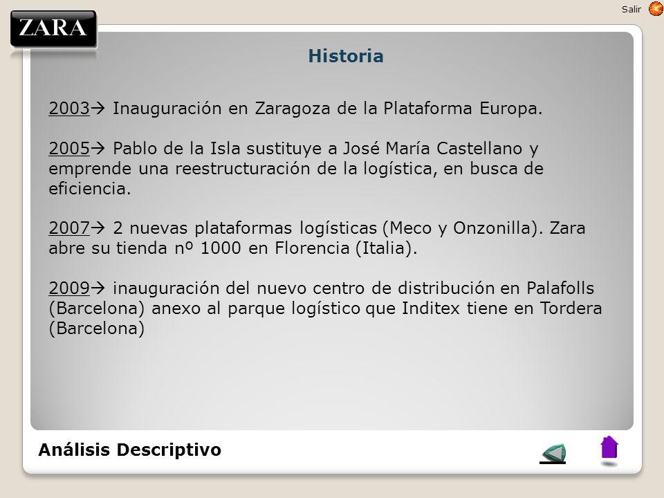 Historia 2003  Inauguración en Zaragoza de la Plataforma Europa. 2005  Pablo de la Isla sustituye a José María Castellano y emprende una reestructur