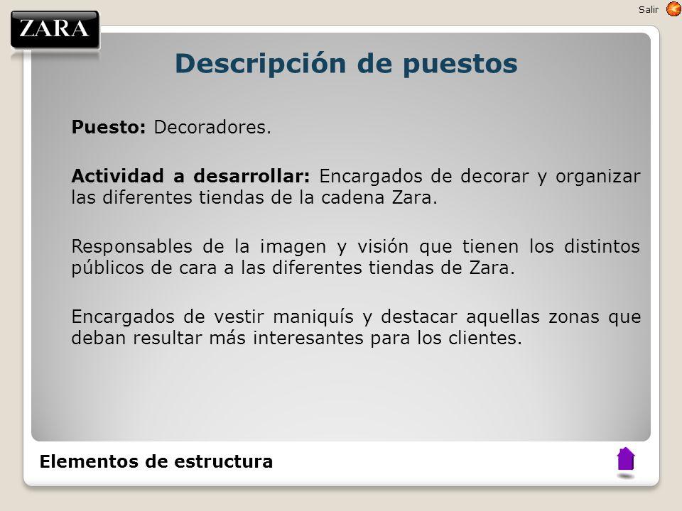 Descripción de puestos Puesto: Decoradores. Actividad a desarrollar: Encargados de decorar y organizar las diferentes tiendas de la cadena Zara. Respo