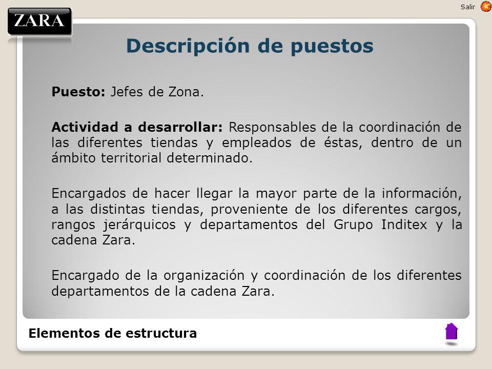Descripción de puestos Puesto: Jefes de Zona. Actividad a desarrollar: Responsables de la coordinación de las diferentes tiendas y empleados de éstas,