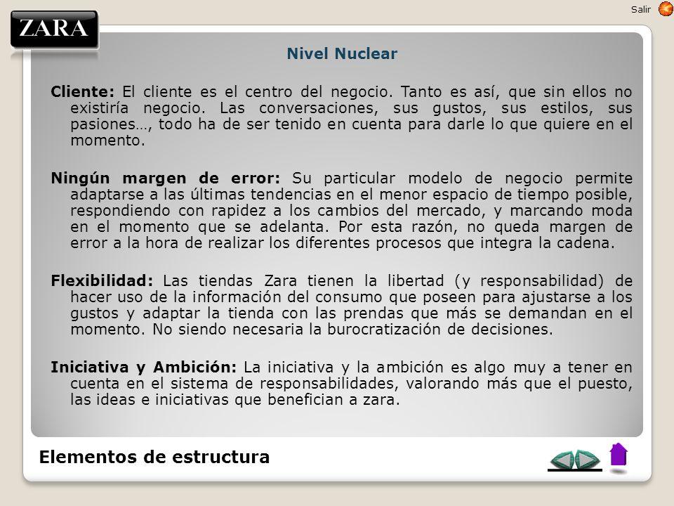 Nivel Nuclear Cliente: El cliente es el centro del negocio. Tanto es así, que sin ellos no existiría negocio. Las conversaciones, sus gustos, sus esti