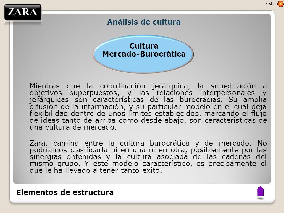Análisis de cultura Cultura Mercado-Burocrática Mientras que la coordinación jerárquica, la supeditación a objetivos superpuestos, y las relaciones in