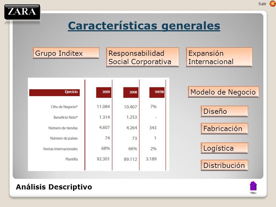 Características generales Grupo InditexResponsabilidad Social Corporativa Expansión Internacional Modelo de Negocio Diseño Fabricación Logística Distr