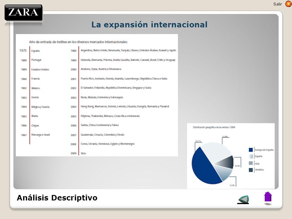La expansión internacional Salir Análisis Descriptivo