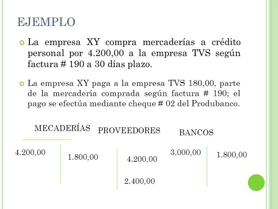 EJEMPLO La empresa XY compra mercaderías a crédito personal por 4.200,00 a la empresa TVS según factura # 190 a 30 días plazo.