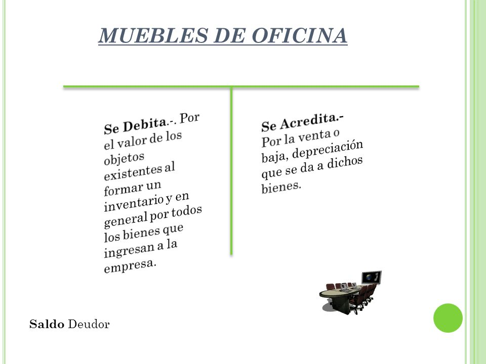 MUEBLES DE OFICINA Saldo Deudor G