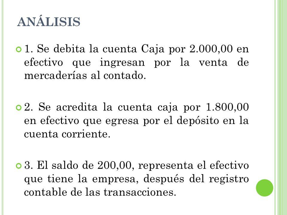 ANÁLISIS 1.