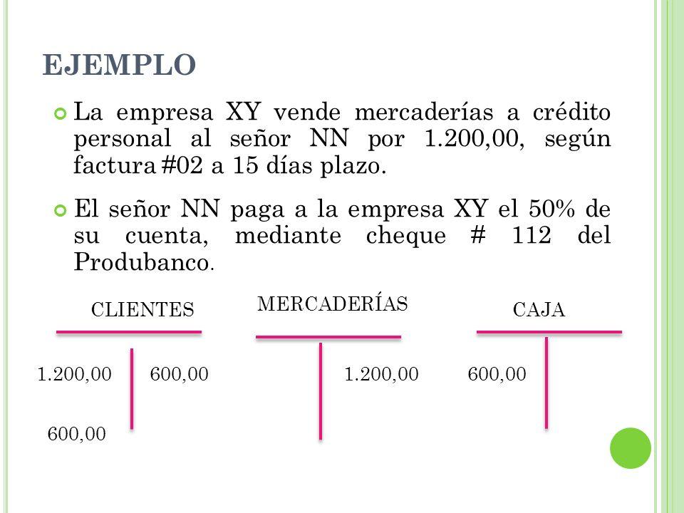 EJEMPLO La empresa XY vende mercaderías a crédito personal al señor NN por 1.200,00, según factura #02 a 15 días plazo.