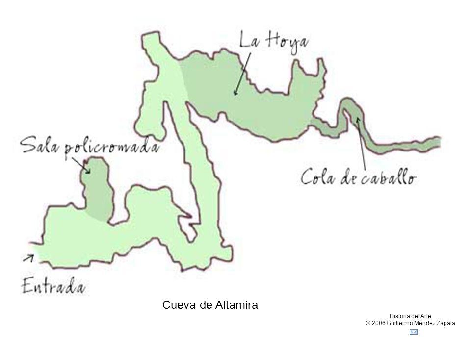 Claseshistoria Historia del Arte © 2006 Guillermo Méndez Zapata Cueva de Altamira