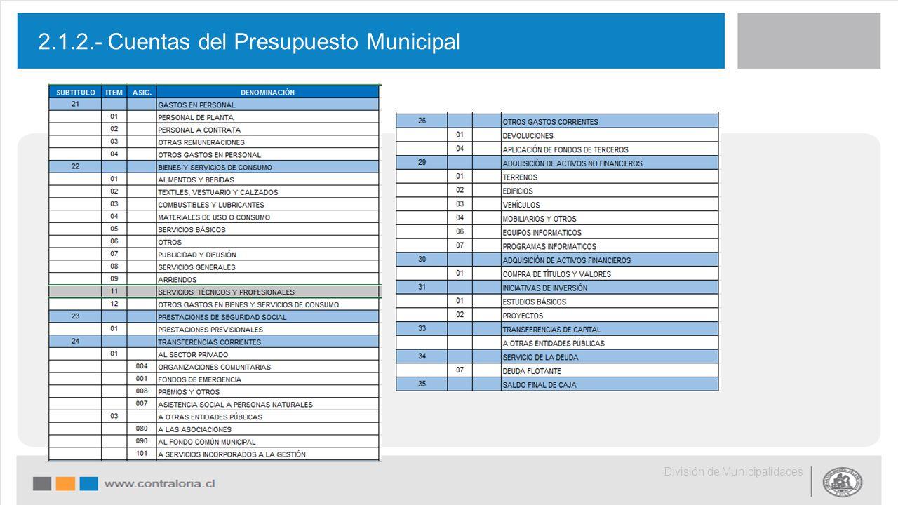 2.1.2.- Cuentas del Presupuesto Municipal División de Municipalidades