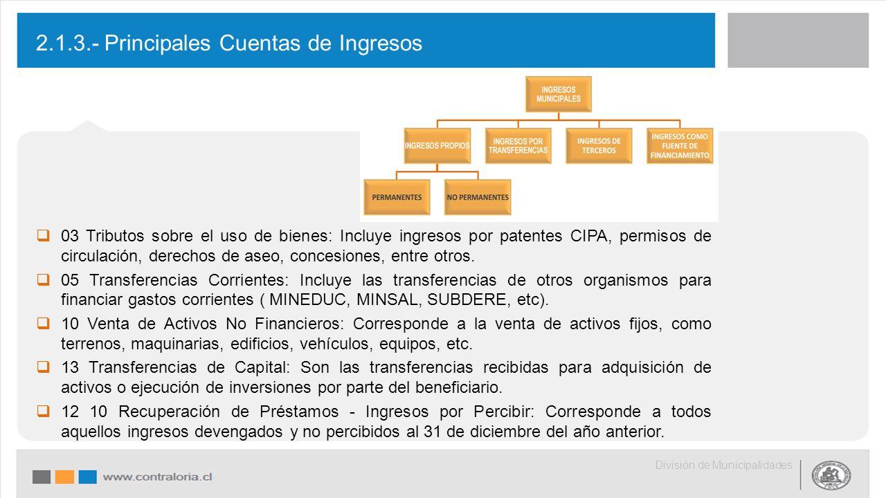  03 Tributos sobre el uso de bienes: Incluye ingresos por patentes CIPA, permisos de circulación, derechos de aseo, concesiones, entre otros.