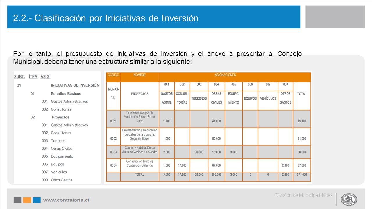 Por lo tanto, el presupuesto de iniciativas de inversión y el anexo a presentar al Concejo Municipal, debería tener una estructura similar a la siguiente: 2.2.- Clasificación por Iniciativas de Inversión División de Municipalidades