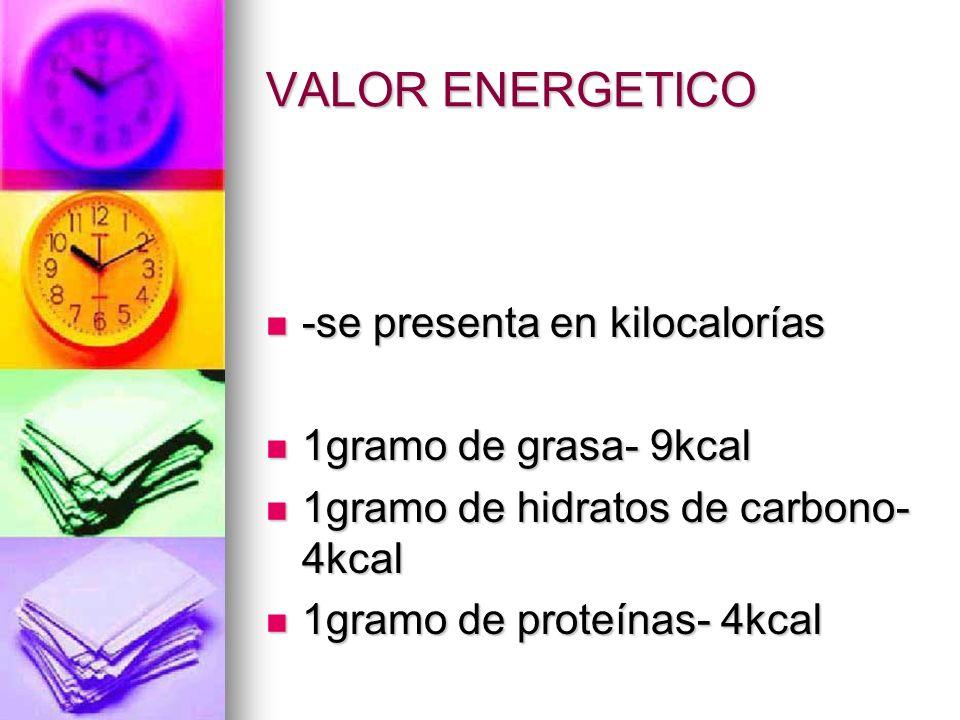 VALOR ENERGETICO -se presenta en kilocalorías -se presenta en kilocalorías 1gramo de grasa- 9kcal 1gramo de grasa- 9kcal 1gramo de hidratos de carbono- 4kcal 1gramo de hidratos de carbono- 4kcal 1gramo de proteínas- 4kcal 1gramo de proteínas- 4kcal