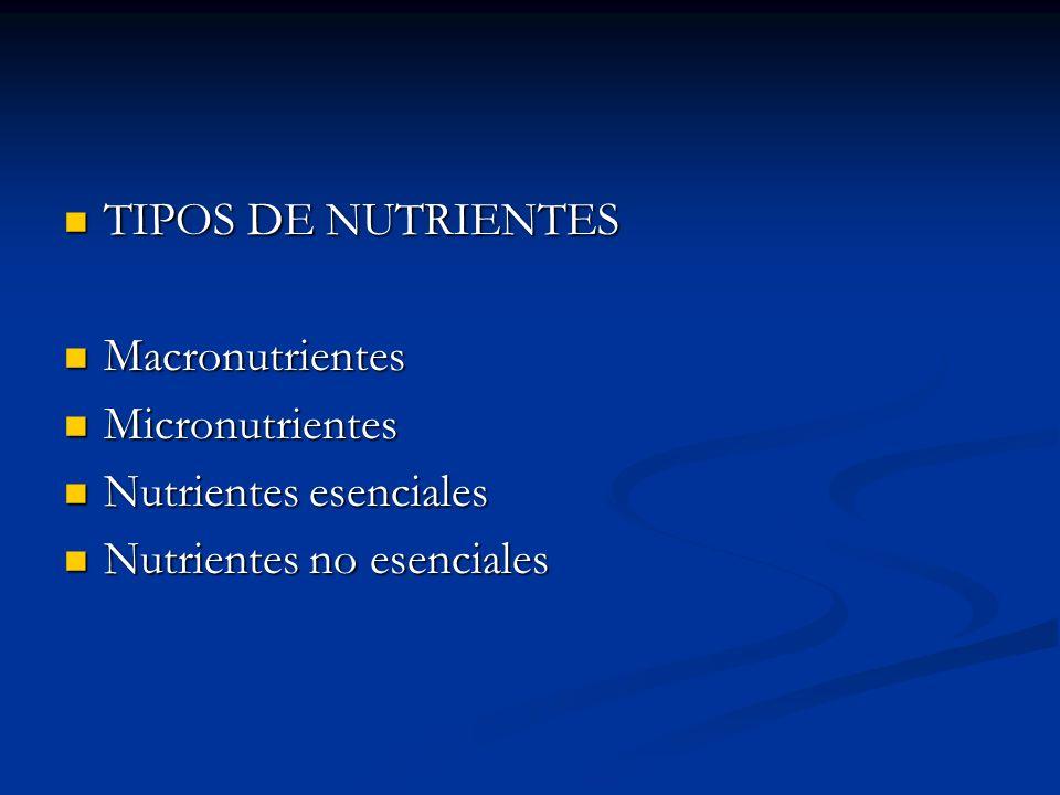 TIPOS DE NUTRIENTES TIPOS DE NUTRIENTES Macronutrientes Macronutrientes Micronutrientes Micronutrientes Nutrientes esenciales Nutrientes esenciales Nutrientes no esenciales Nutrientes no esenciales