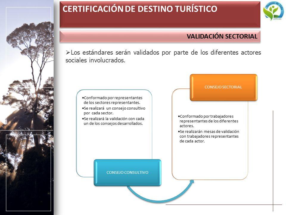 VALIDACIÓN SECTORIAL CERTIFICACIÓN DE DESTINO TURÍSTICO  Los estándares serán validados por parte de los diferentes actores sociales involucrados.