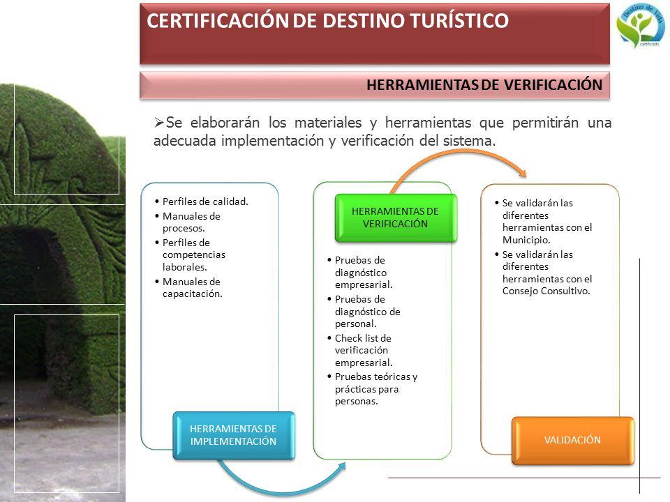 HERRAMIENTAS DE VERIFICACIÓN CERTIFICACIÓN DE DESTINO TURÍSTICO  Se elaborarán los materiales y herramientas que permitirán una adecuada implementación y verificación del sistema.