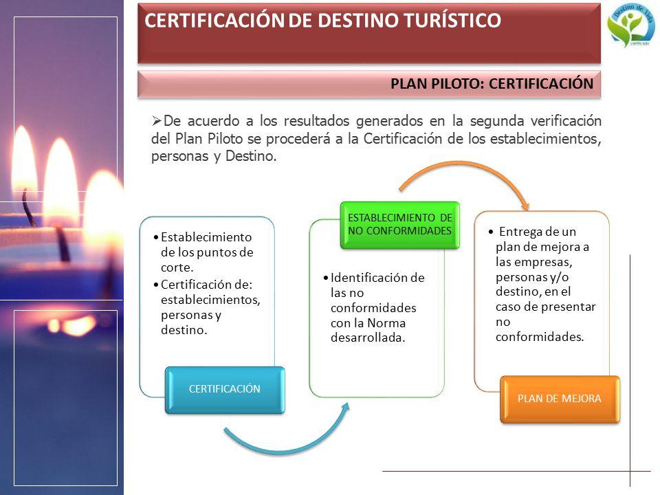 PLAN PILOTO: CERTIFICACIÓN CERTIFICACIÓN DE DESTINO TURÍSTICO  De acuerdo a los resultados generados en la segunda verificación del Plan Piloto se procederá a la Certificación de los establecimientos, personas y Destino.