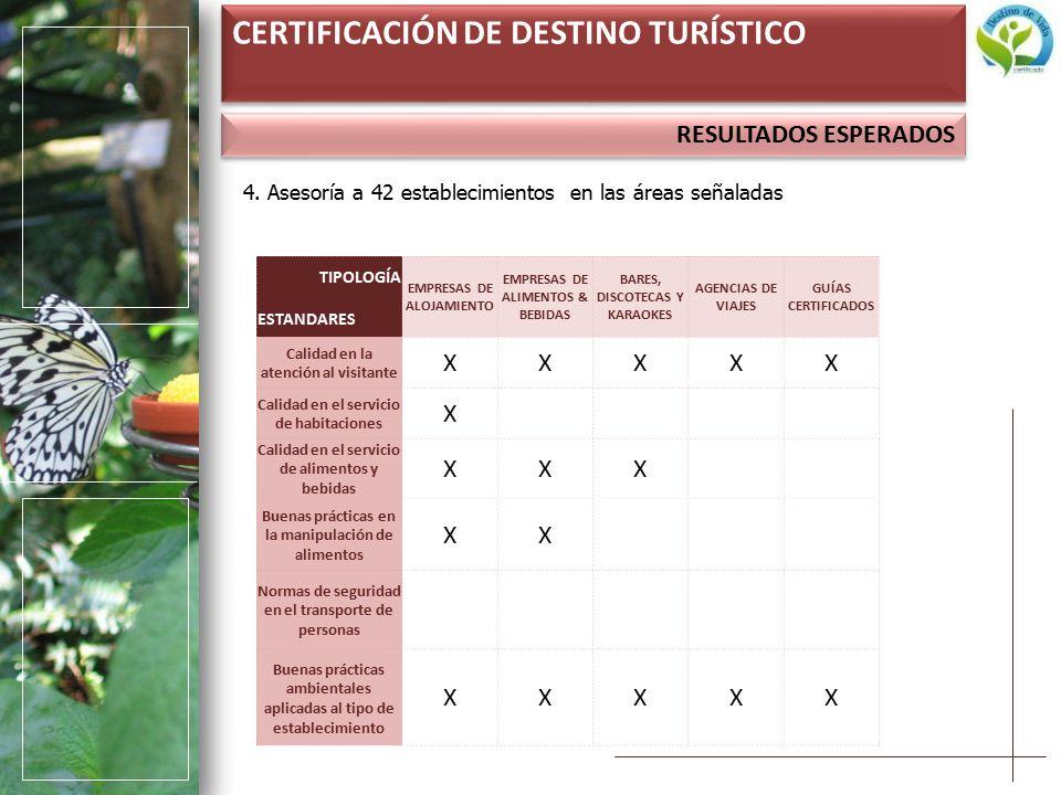RESULTADOS ESPERADOS CERTIFICACIÓN DE DESTINO TURÍSTICO 4.
