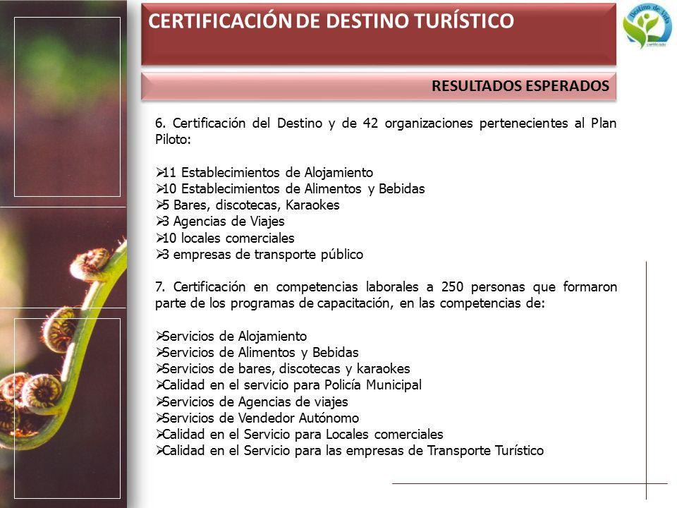 RESULTADOS ESPERADOS CERTIFICACIÓN DE DESTINO TURÍSTICO 6.