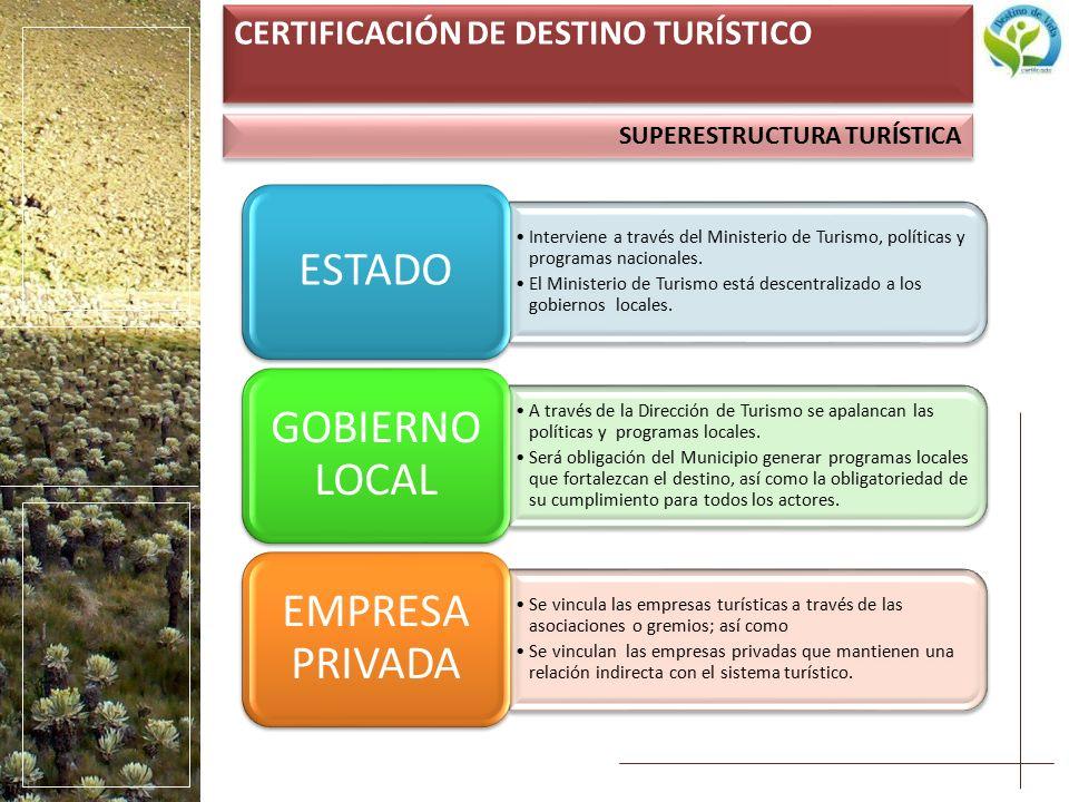 SUPERESTRUCTURA TURÍSTICA CERTIFICACIÓN DE DESTINO TURÍSTICO Interviene a través del Ministerio de Turismo, políticas y programas nacionales.