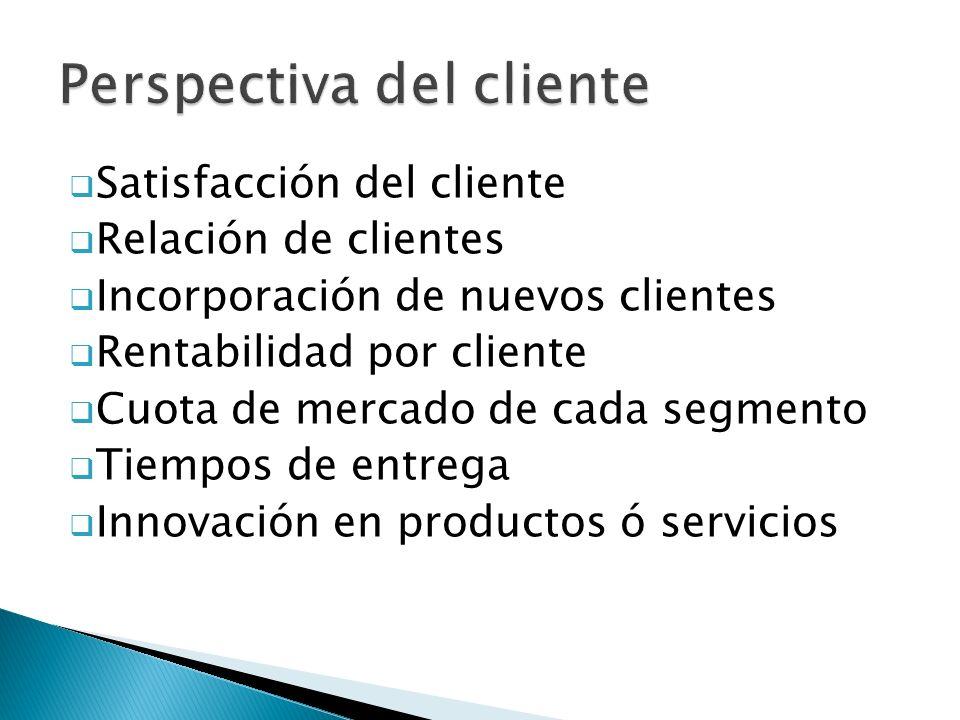  Satisfacción del cliente  Relación de clientes  Incorporación de nuevos clientes  Rentabilidad por cliente  Cuota de mercado de cada segmento  Tiempos de entrega  Innovación en productos ó servicios