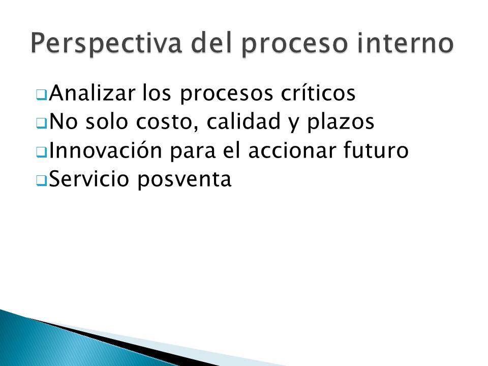  Analizar los procesos críticos  No solo costo, calidad y plazos  Innovación para el accionar futuro  Servicio posventa