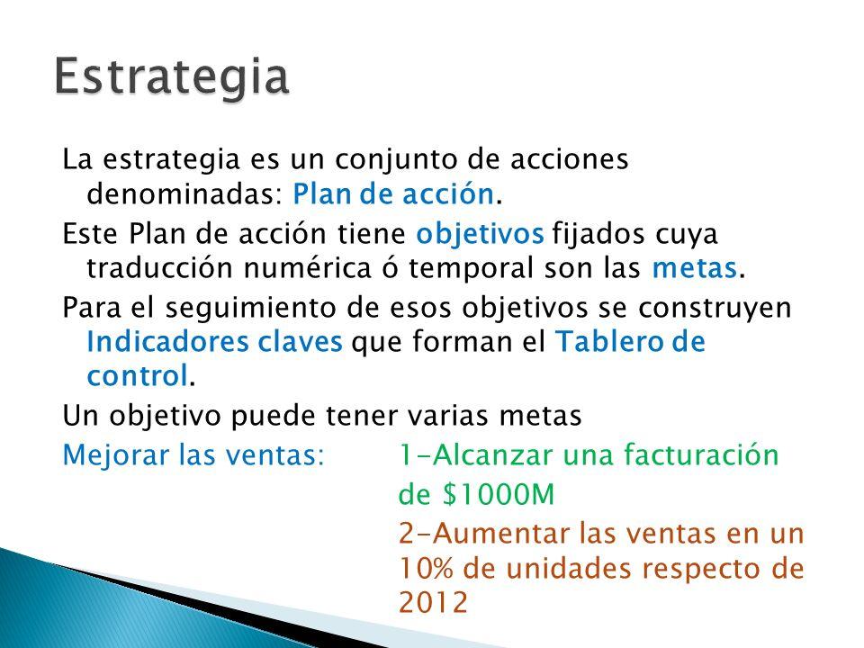 La estrategia es un conjunto de acciones denominadas: Plan de acción.