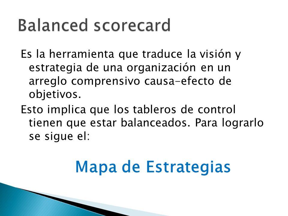 Es la herramienta que traduce la visión y estrategia de una organización en un arreglo comprensivo causa-efecto de objetivos.