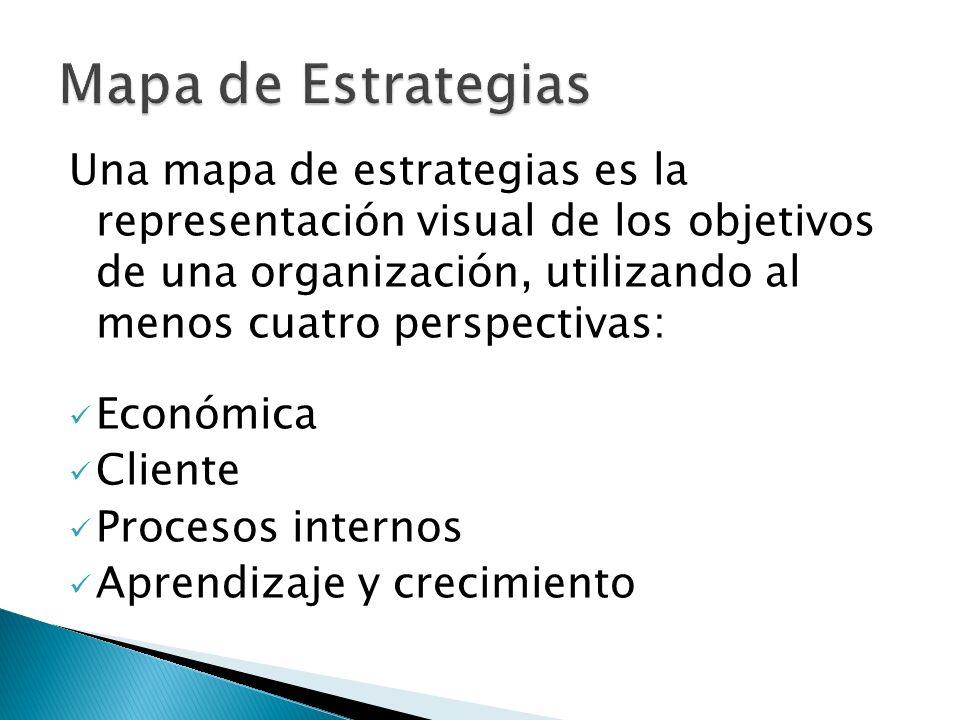 Una mapa de estrategias es la representación visual de los objetivos de una organización, utilizando al menos cuatro perspectivas: Económica Cliente Procesos internos Aprendizaje y crecimiento