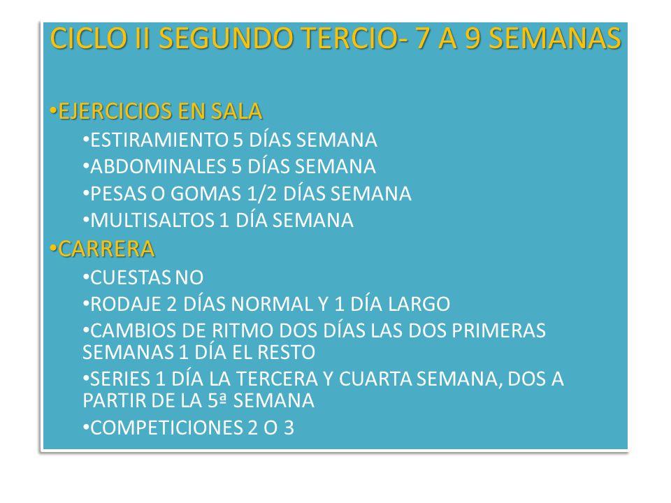 CICLO II SEGUNDO TERCIO- 7 A 9 SEMANAS EJERCICIOS EN SALA EJERCICIOS EN SALA ESTIRAMIENTO 5 DÍAS SEMANA ABDOMINALES 5 DÍAS SEMANA PESAS O GOMAS 1/2 DÍ