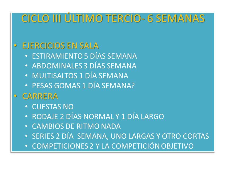 CICLO III ÚLTIMO TERCIO- 6 SEMANAS EJERCICIOS EN SALA EJERCICIOS EN SALA ESTIRAMIENTO 5 DÍAS SEMANA ABDOMINALES 3 DÍAS SEMANA MULTISALTOS 1 DÍA SEMANA