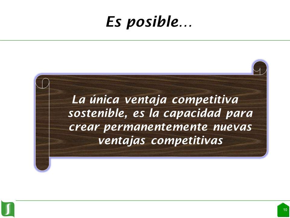Es posible… La única ventaja competitiva sostenible, es la capacidad para crear permanentemente nuevas ventajas competitivas 10