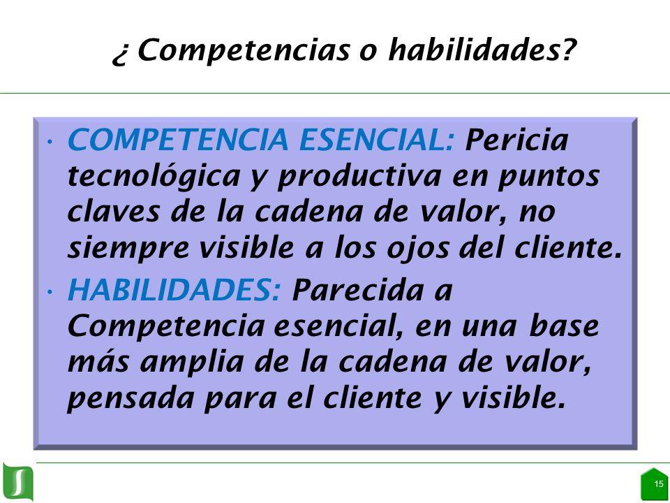¿ Competencias o habilidades.