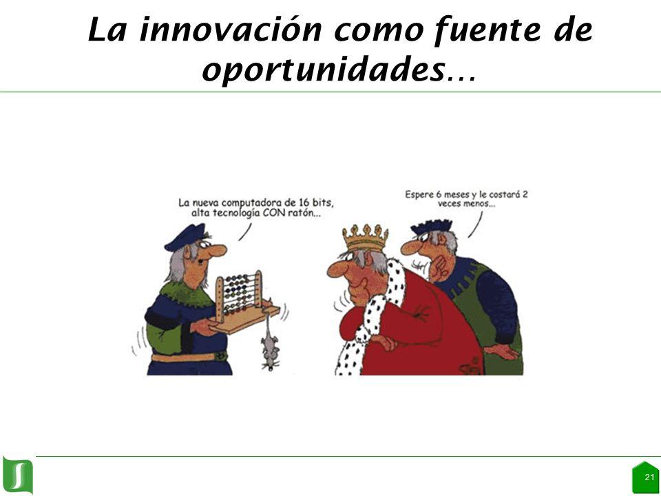 La innovación como fuente de oportunidades… 21