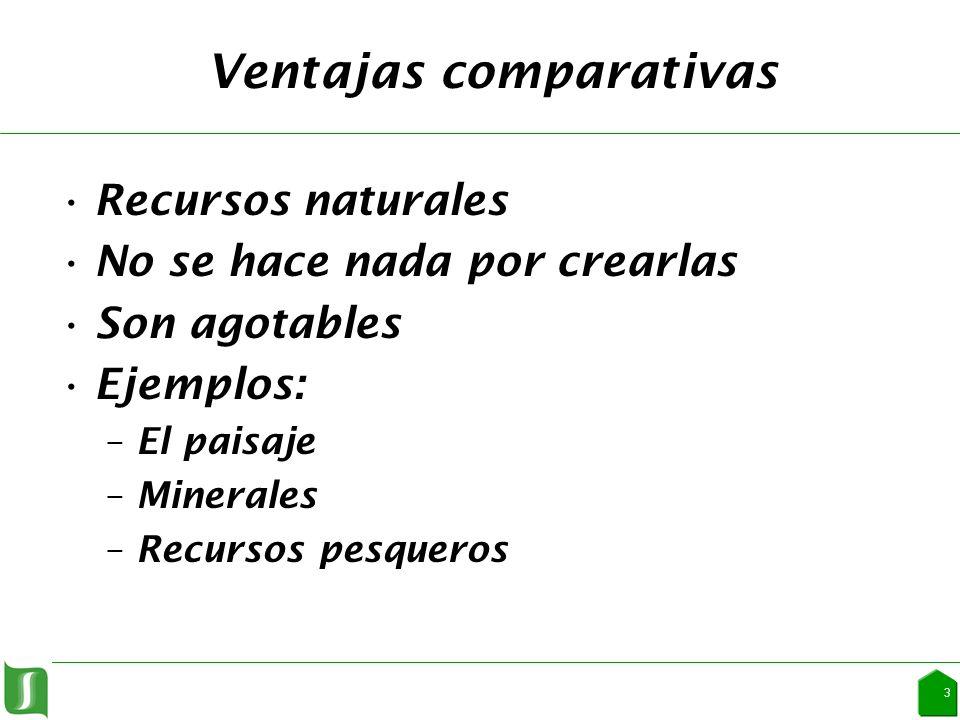 Ventajas comparativas Recursos naturales No se hace nada por crearlas Son agotables Ejemplos: –El paisaje –Minerales –Recursos pesqueros 3