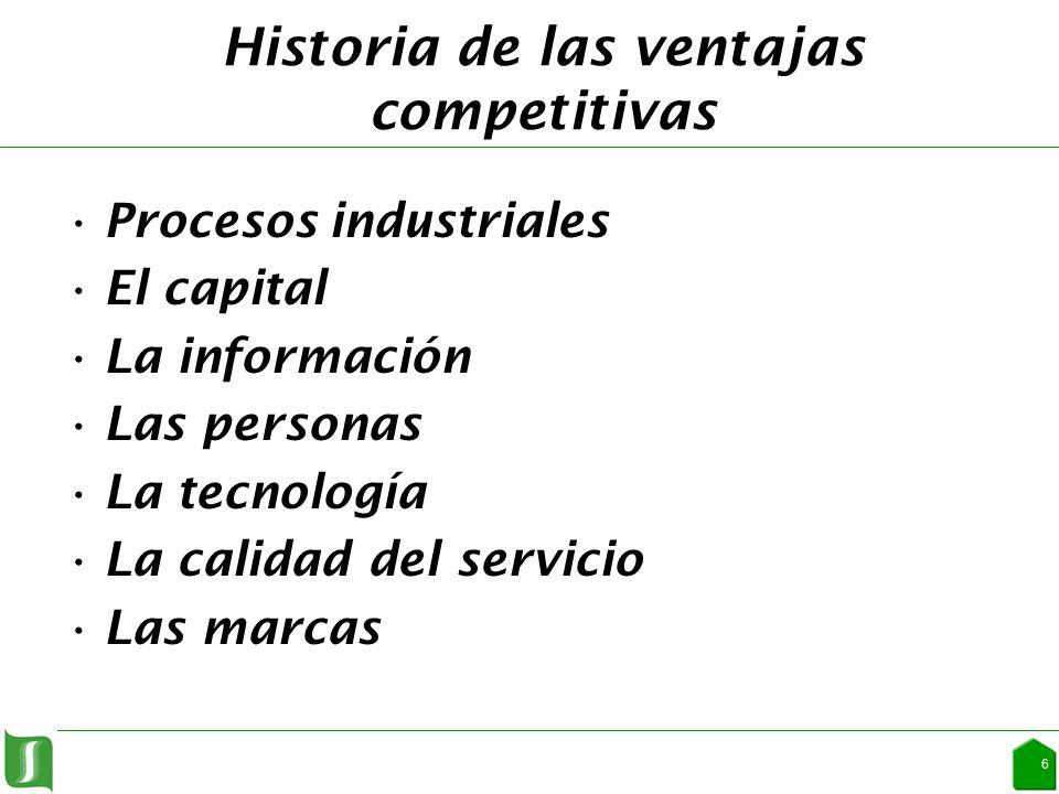 Historia de las ventajas competitivas Procesos industriales El capital La información Las personas La tecnología La calidad del servicio Las marcas 6