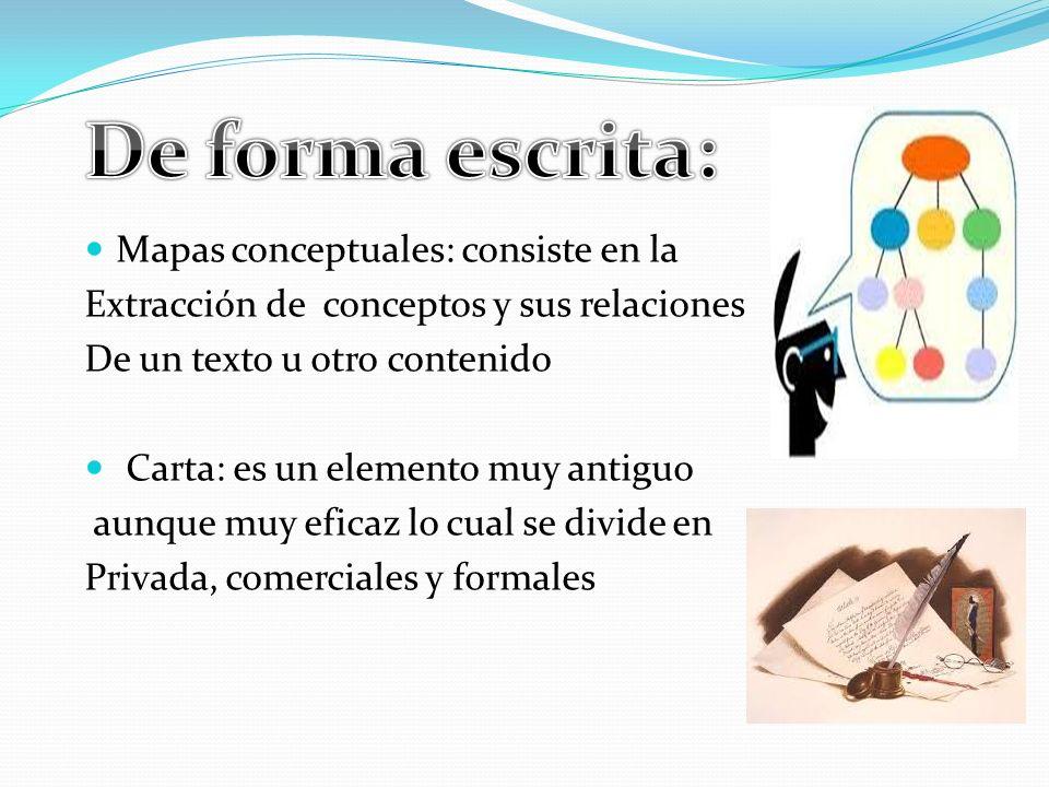 Mapas conceptuales: consiste en la Extracción de conceptos y sus relaciones De un texto u otro contenido Carta: es un elemento muy antiguo aunque muy eficaz lo cual se divide en Privada, comerciales y formales