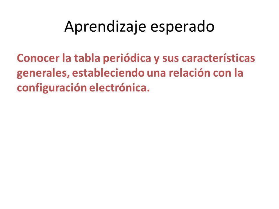 Aprendizaje esperado conocer la tabla peridica y sus aprendizaje esperado conocer la tabla peridica y sus caractersticas generales estableciendo una relacin con la configuracin electrnica urtaz Images