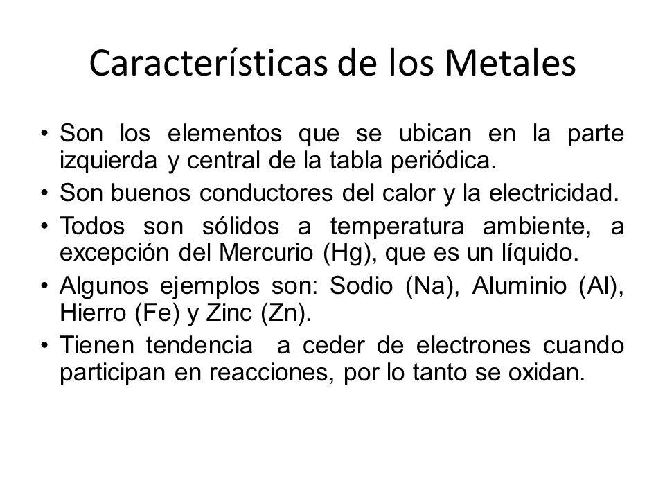 Aprendizaje esperado conocer la tabla peridica y sus caractersticas de los metales son los elementos que se ubican en la parte izquierda y central urtaz Images