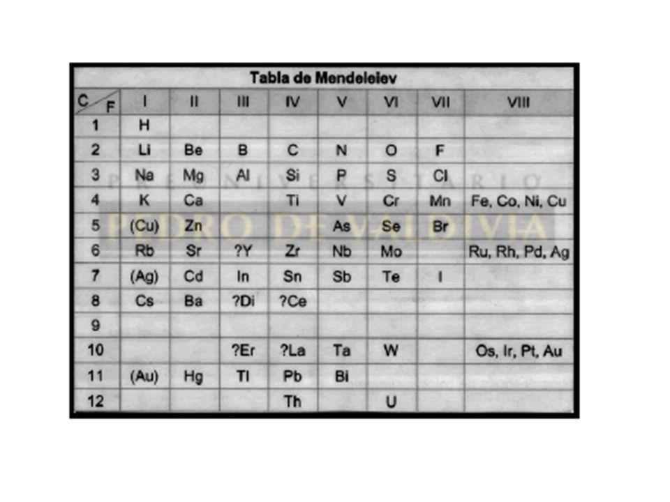 6 cmo se ordenan los elementos en la tabla peridica el sistema de ordenamiento de los elementos se de en funcin del nmero atmico z - Tabla Periodica Y Sus Caracteristicas