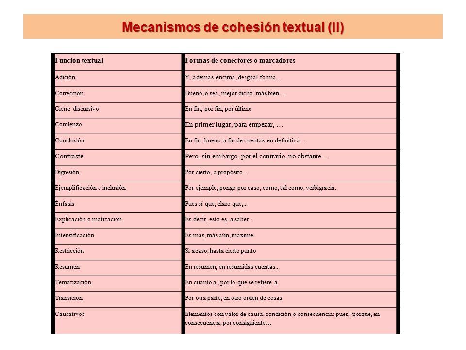 Mecanismos de cohesión textual (II) Función textual Formas de conectores o marcadores AdiciónY, además, encima, de igual forma...