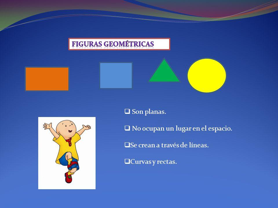 Reciben su nombre, según su cantidad de lados Nº de ladosNombreFigura 3triángulo 4Cuadrado 5Circulo 6rectángulo