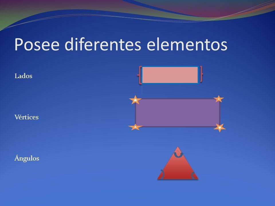 Cuerpos Geométricos Tienen volumen Ocupan un lugar en el espacio Se crean en base de una figura geométrica