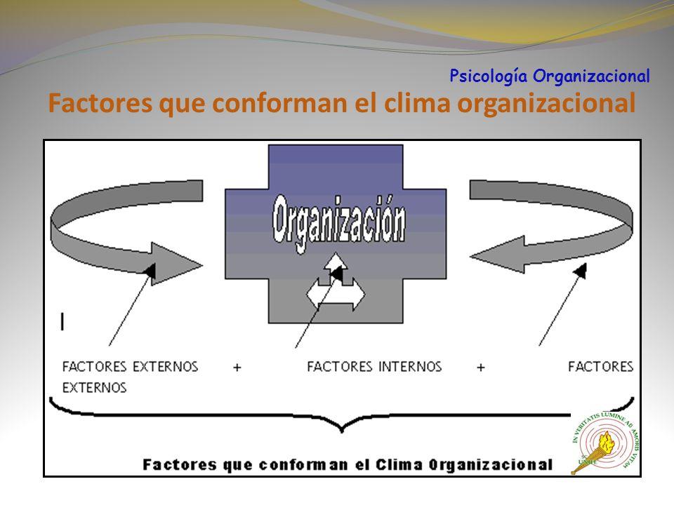 Factores que conforman el clima organizacional Psicología Organizacional
