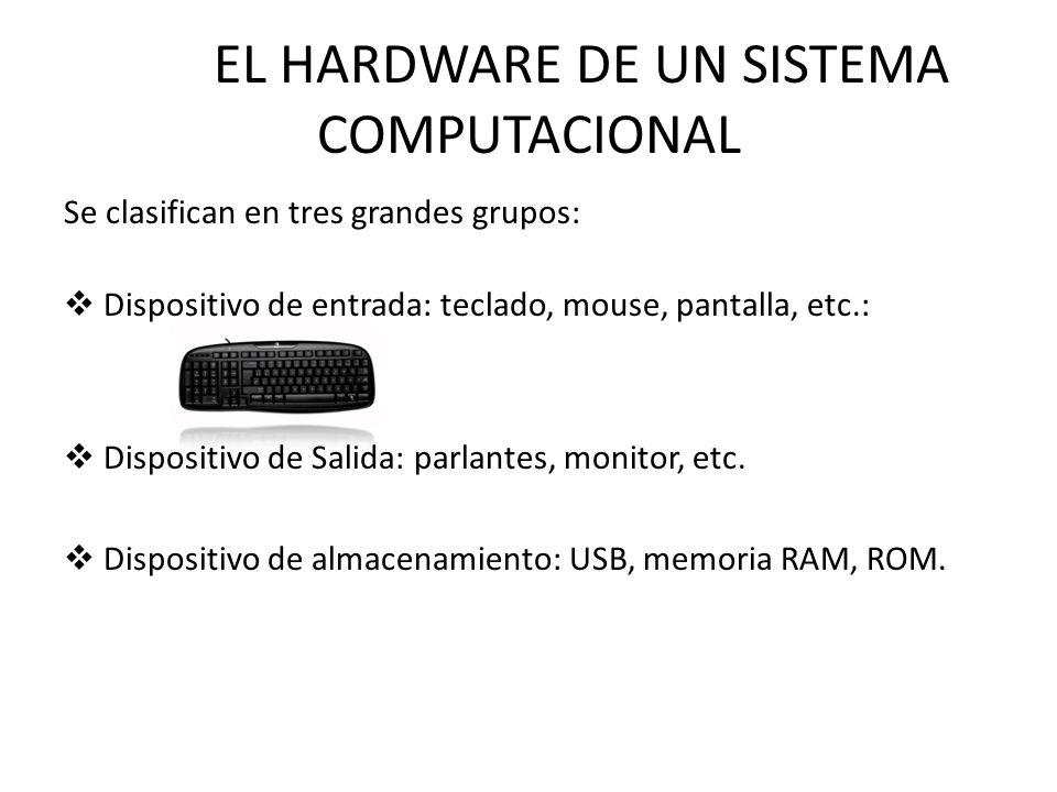 EL HARDWARE DE UN SISTEMA COMPUTACIONAL Se clasifican en tres grandes grupos:  Dispositivo de entrada: teclado, mouse, pantalla, etc.:  Dispositivo de Salida: parlantes, monitor, etc.