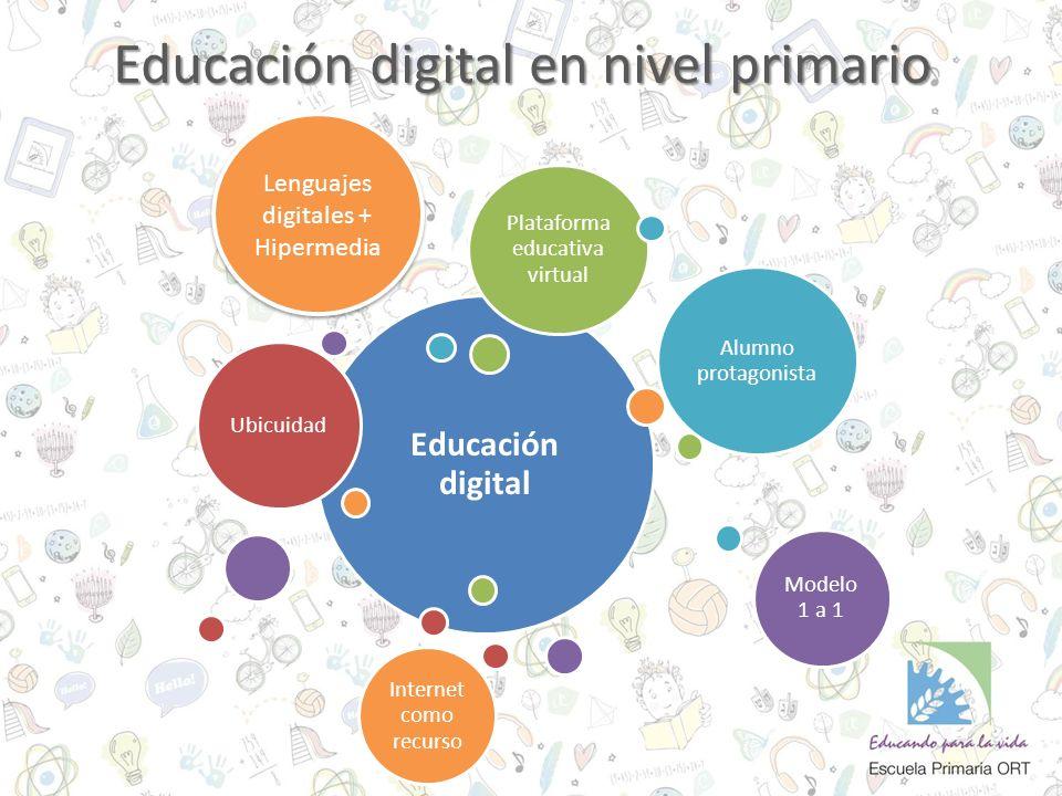Educación digital en nivel primario Educación digital Ubicuidad Alumno protagonista Modelo 1 a 1 Internet como recurso Plataforma educativa virtual Lenguajes digitales + Hipermedia