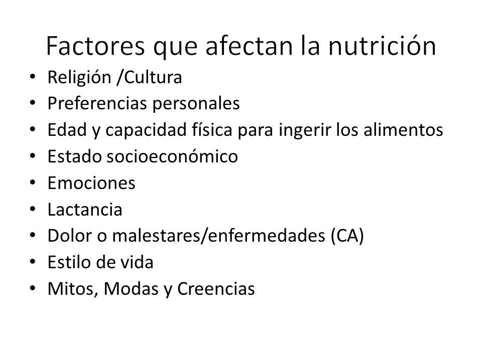 Religión /Cultura Preferencias personales Edad y capacidad física para ingerir los alimentos Estado socioeconómico Emociones Lactancia Dolor o malestares/enfermedades (CA) Estilo de vida Mitos, Modas y Creencias