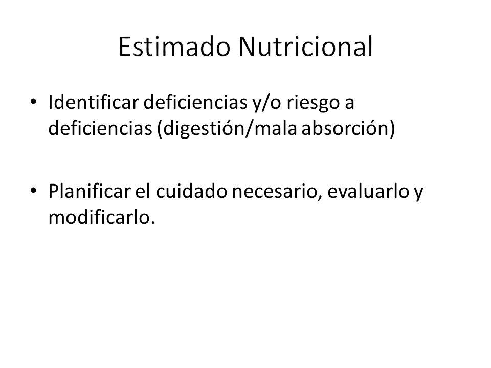 Identificar deficiencias y/o riesgo a deficiencias (digestión/mala absorción) Planificar el cuidado necesario, evaluarlo y modificarlo.