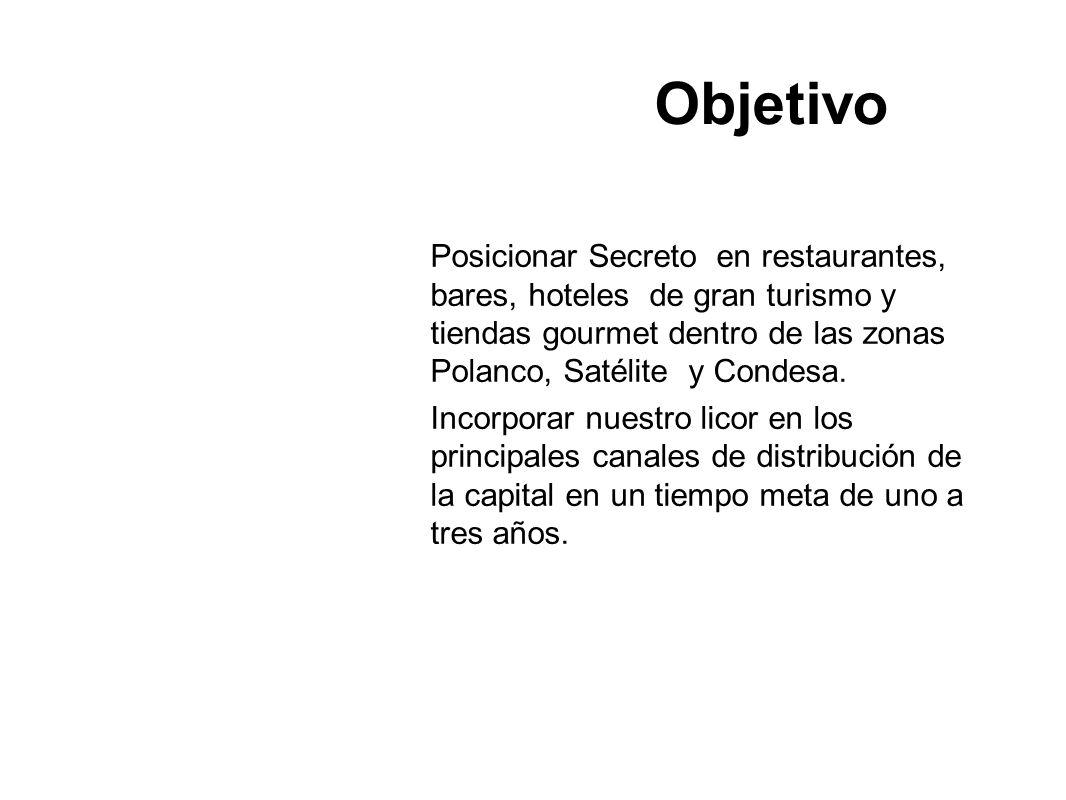 PLAN MARKETING. Misión Somos una empresa joven, 100% mexicana ...